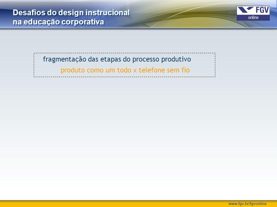www.fgv.br/fgvonline Desafios do design instrucional na educação corporativa fragmentação das etapas do processo produtivo produto como um todo x tele