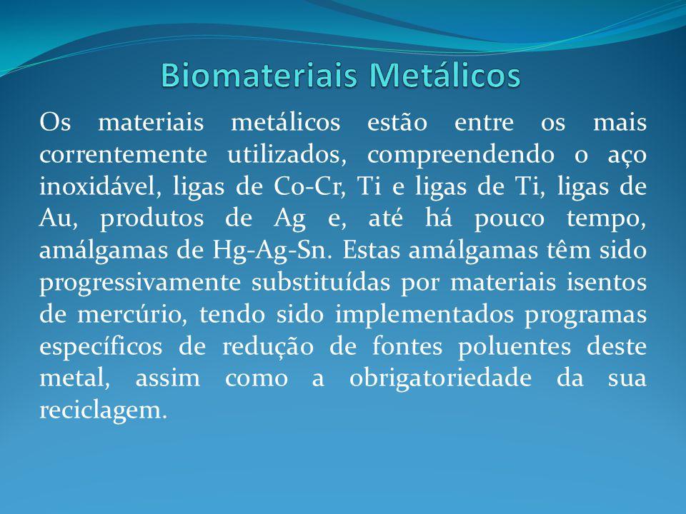 Os materiais metálicos estão entre os mais correntemente utilizados, compreendendo o aço inoxidável, ligas de Co-Cr, Ti e ligas de Ti, ligas de Au, pr