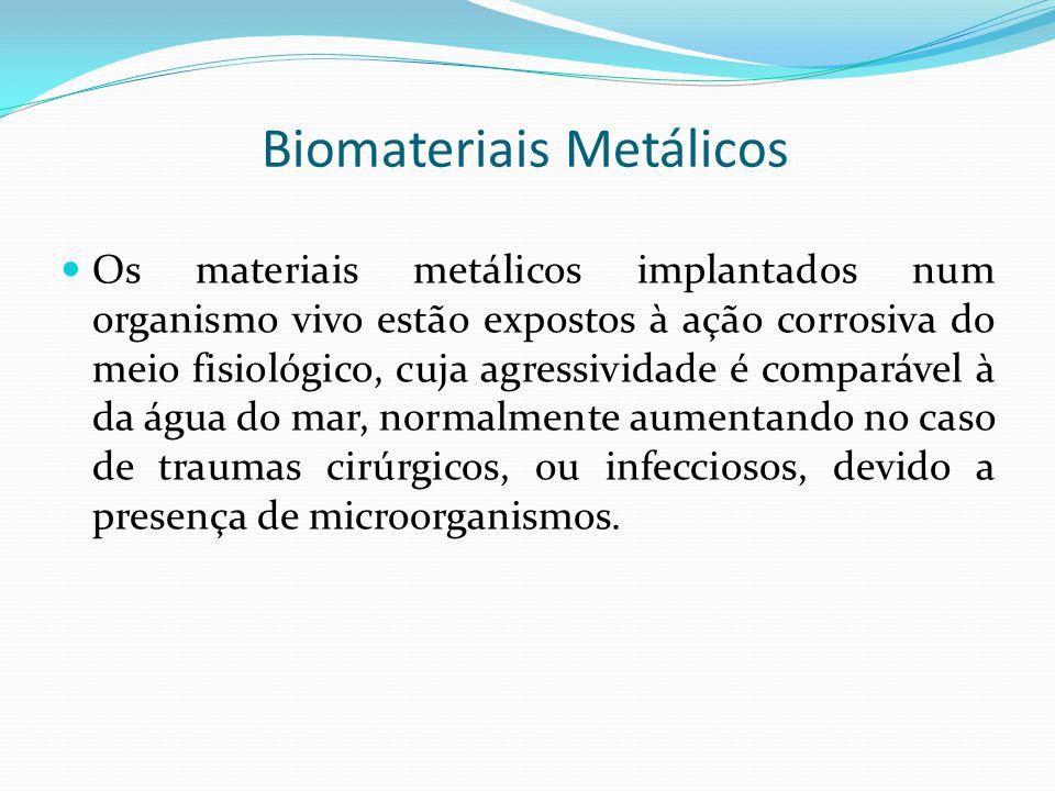 Os materiais metálicos implantados num organismo vivo estão expostos à ação corrosiva do meio fisiológico, cuja agressividade é comparável à da água d
