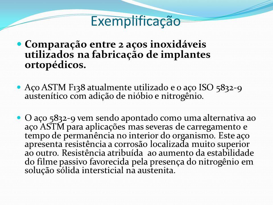Exemplificação Comparação entre 2 aços inoxidáveis utilizados na fabricação de implantes ortopédicos. Aço ASTM F138 atualmente utilizado e o aço ISO 5