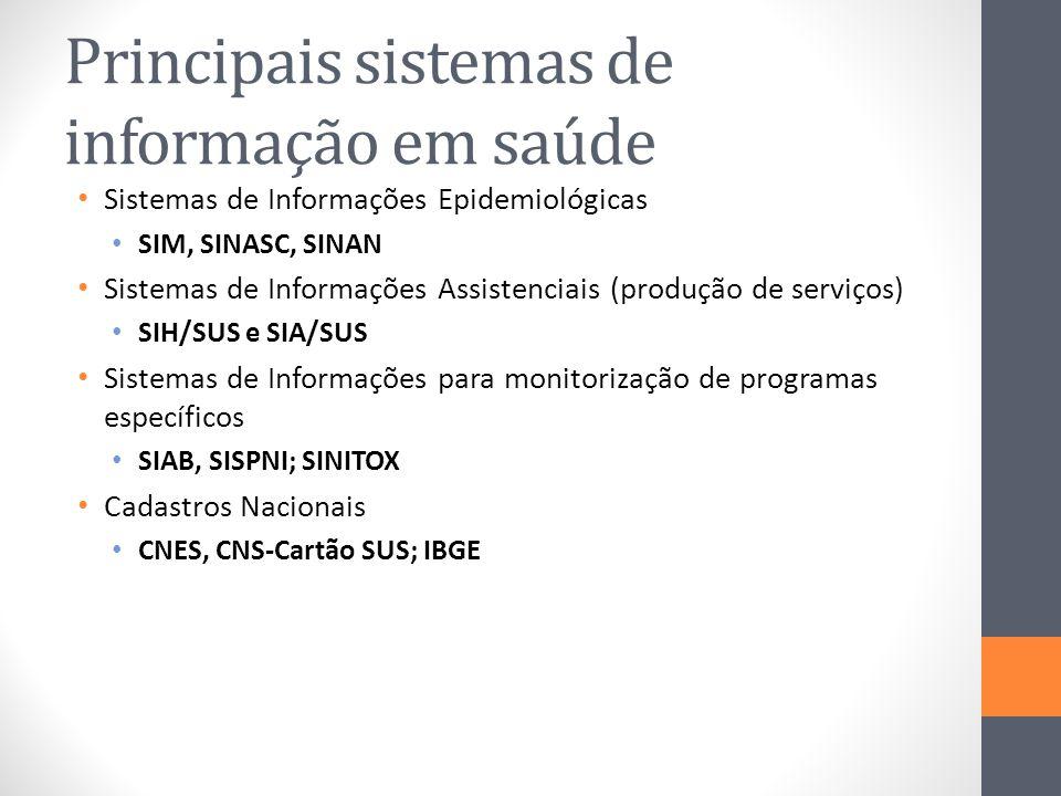 Principais sistemas de informação em saúde Sistemas de Informações Epidemiológicas SIM, SINASC, SINAN Sistemas de Informações Assistenciais (produção