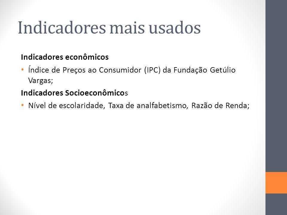Indicadores mais usados Indicadores econômicos Índice de Preços ao Consumidor (IPC) da Fundação Getúlio Vargas; Indicadores Socioeconômicos Nível de e