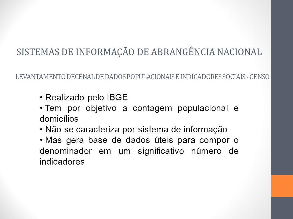LEVANTAMENTO DECENAL DE DADOS POPULACIONAIS E INDICADORES SOCIAIS - CENSO SISTEMAS DE INFORMAÇÃO DE ABRANGÊNCIA NACIONAL Realizado pelo IBGE Tem por o
