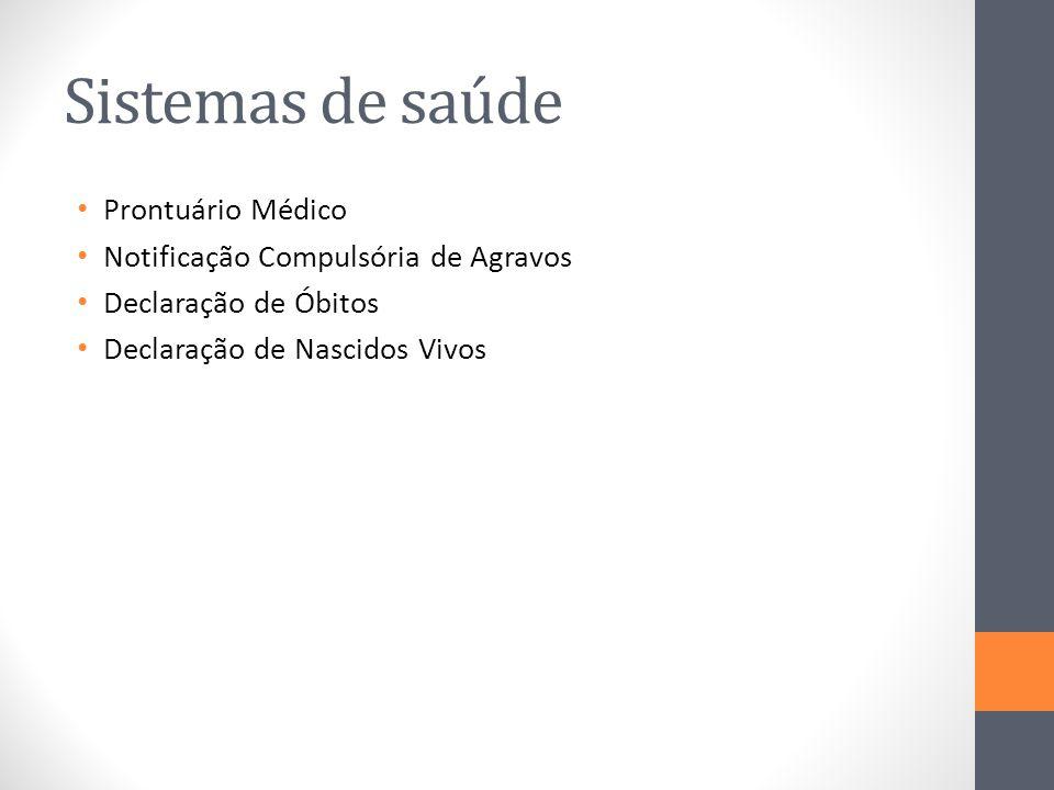 Sistemas de saúde Prontuário Médico Notificação Compulsória de Agravos Declaração de Óbitos Declaração de Nascidos Vivos