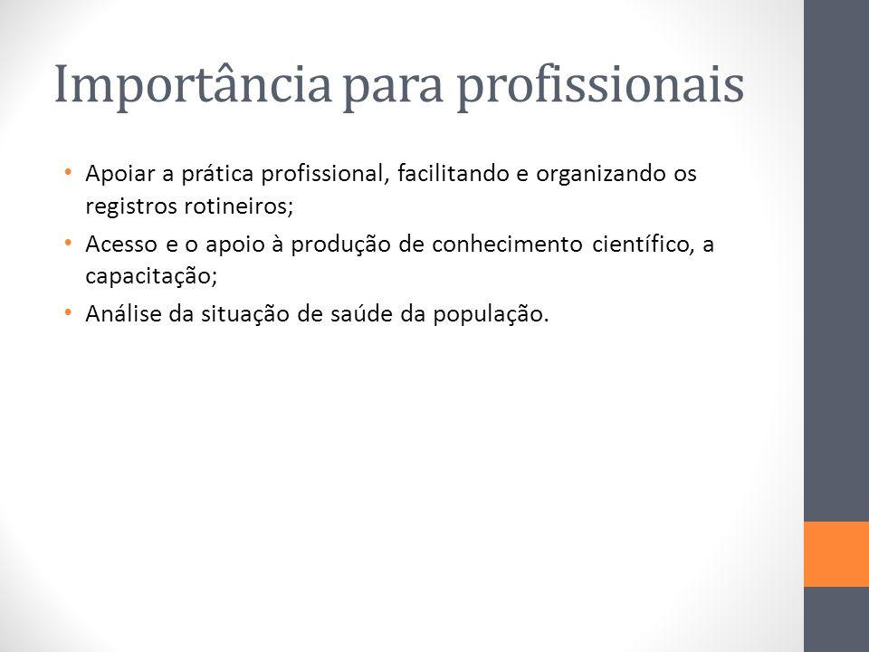 Importância para profissionais Apoiar a prática profissional, facilitando e organizando os registros rotineiros; Acesso e o apoio à produção de conhec