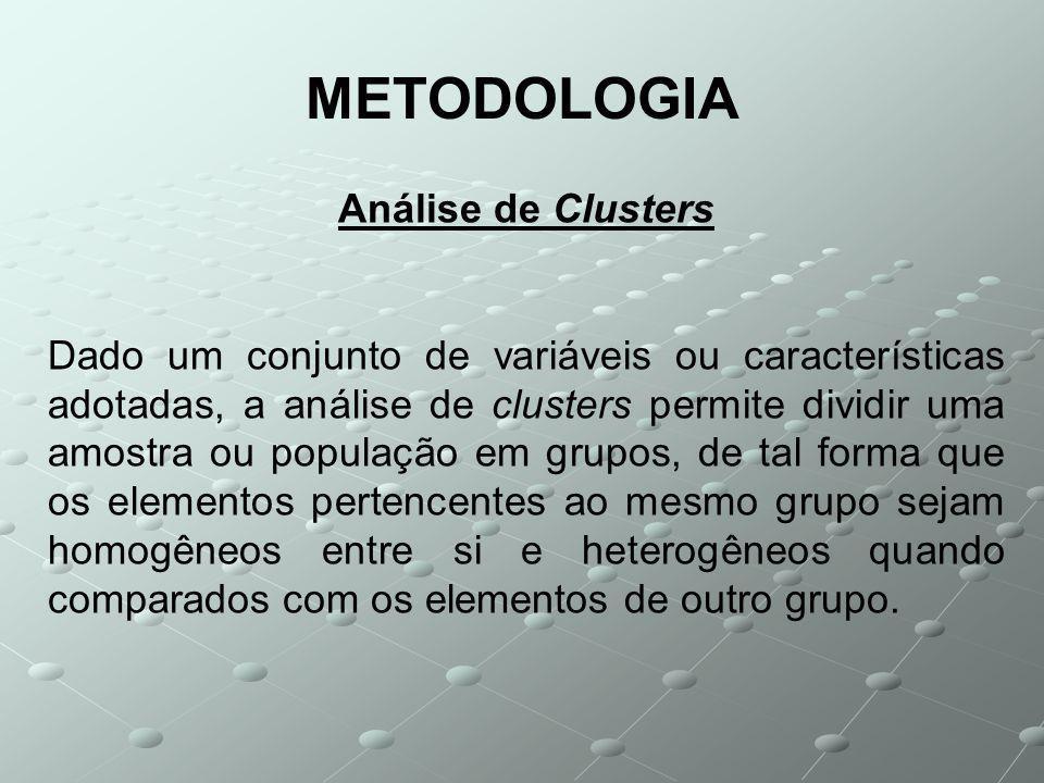METODOLOGIA Análise de Clusters Dado um conjunto de variáveis ou características adotadas, a análise de clusters permite dividir uma amostra ou população em grupos, de tal forma que os elementos pertencentes ao mesmo grupo sejam homogêneos entre si e heterogêneos quando comparados com os elementos de outro grupo.