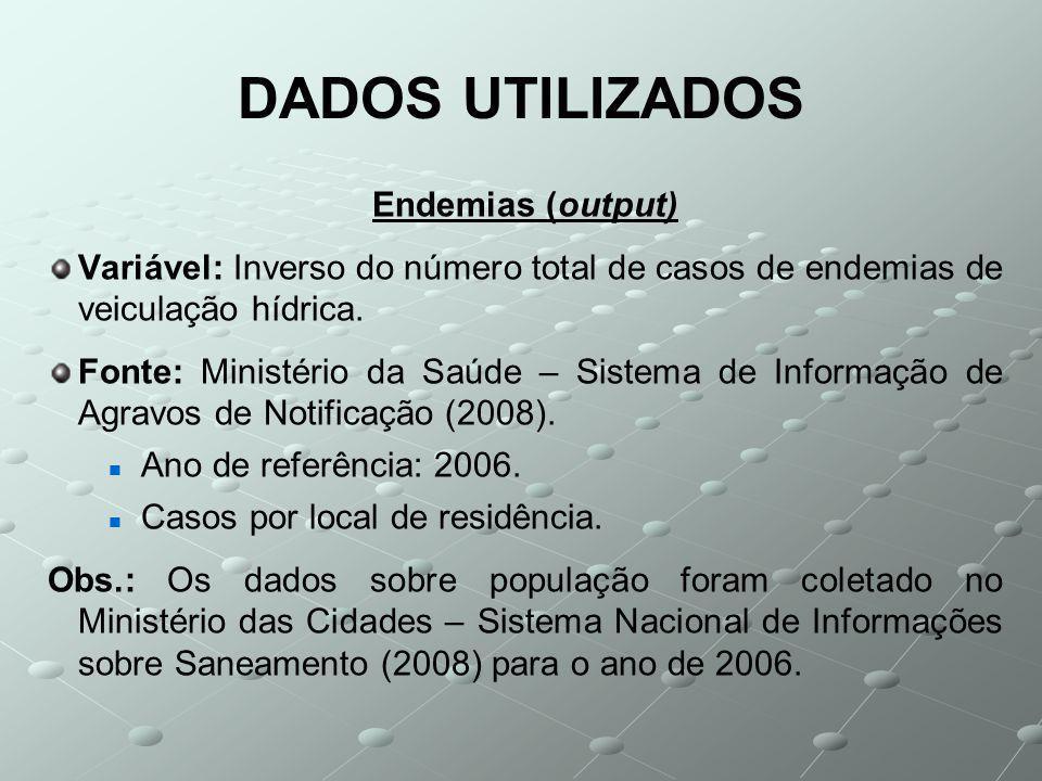 DADOS UTILIZADOS Endemias (output) Variável: Inverso do número total de casos de endemias de veiculação hídrica.