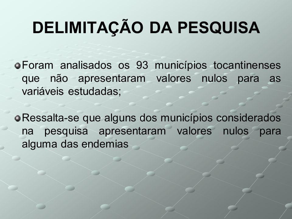 DELIMITAÇÃO DA PESQUISA Foram analisados os 93 municípios tocantinenses que não apresentaram valores nulos para as variáveis estudadas; Ressalta-se que alguns dos municípios considerados na pesquisa apresentaram valores nulos para alguma das endemias