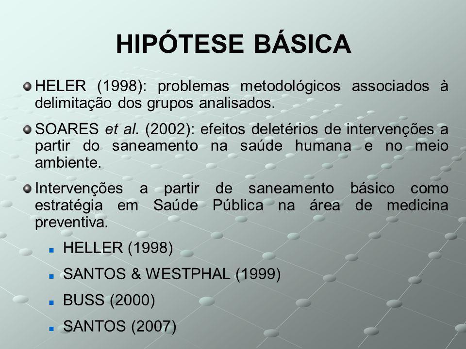 HIPÓTESE BÁSICA HELER (1998): problemas metodológicos associados à delimitação dos grupos analisados.