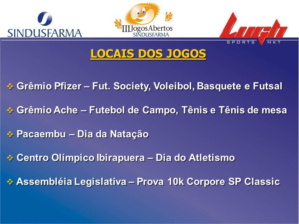 LOCAIS DOS JOGOS  Grêmio Pfizer – Fut. Society, Voleibol, Basquete e Futsal  Grêmio Ache – Futebol de Campo, Tênis e Tênis de mesa  Pacaembu – Dia