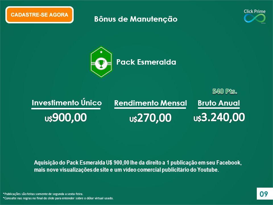 Aquisição do Pack Esmeralda U$ 900,00 lhe da direito a 1 publicação em seu Facebook, mais nove visualizações de site e um vídeo comercial publicitário