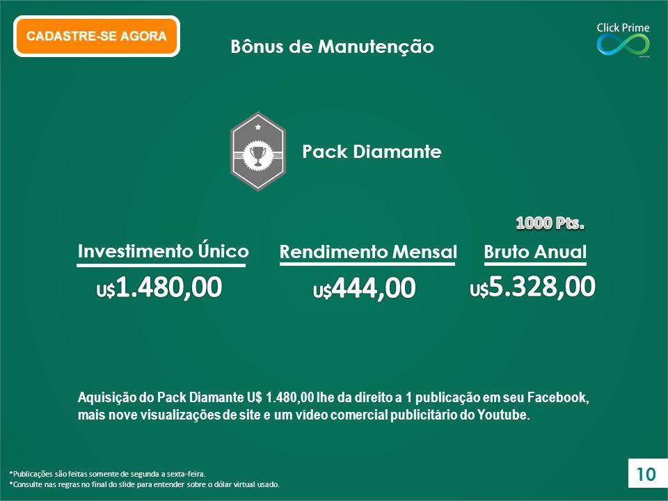 Aquisição do Pack Diamante U$ 1.480,00 lhe da direito a 1 publicação em seu Facebook, mais nove visualizações de site e um vídeo comercial publicitári