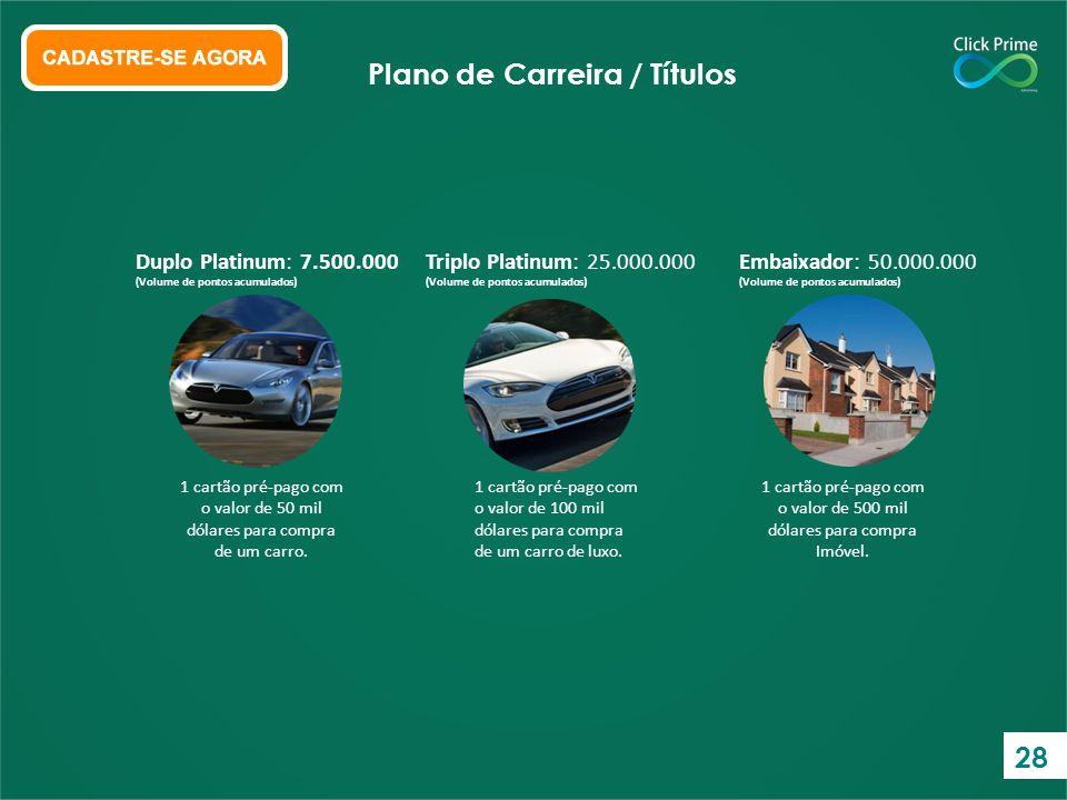 1 cartão pré-pago com o valor de 50 mil dólares para compra de um carro. Plano de Carreira / Títulos Duplo Platinum: 7.500.000 (Volume de pontos acumu