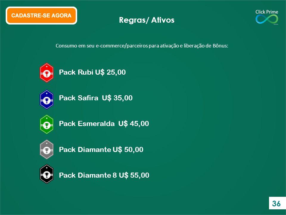 Consumo em seu e-commerce/parceiros para ativação e liberação de Bônus: Regras/ Ativos Pack Rubi U$ 25,00 Pack Safira U$ 35,00 Pack Esmeralda U$ 45,00