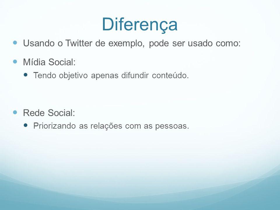 Diferença Usando o Twitter de exemplo, pode ser usado como: Mídia Social: Tendo objetivo apenas difundir conteúdo.