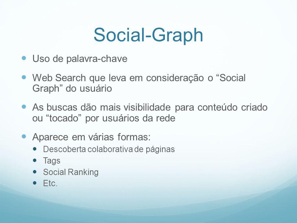 Social-Graph Uso de palavra-chave Web Search que leva em consideração o Social Graph do usuário As buscas dão mais visibilidade para conteúdo criado ou tocado por usuários da rede Aparece em várias formas: Descoberta colaborativa de páginas Tags Social Ranking Etc.