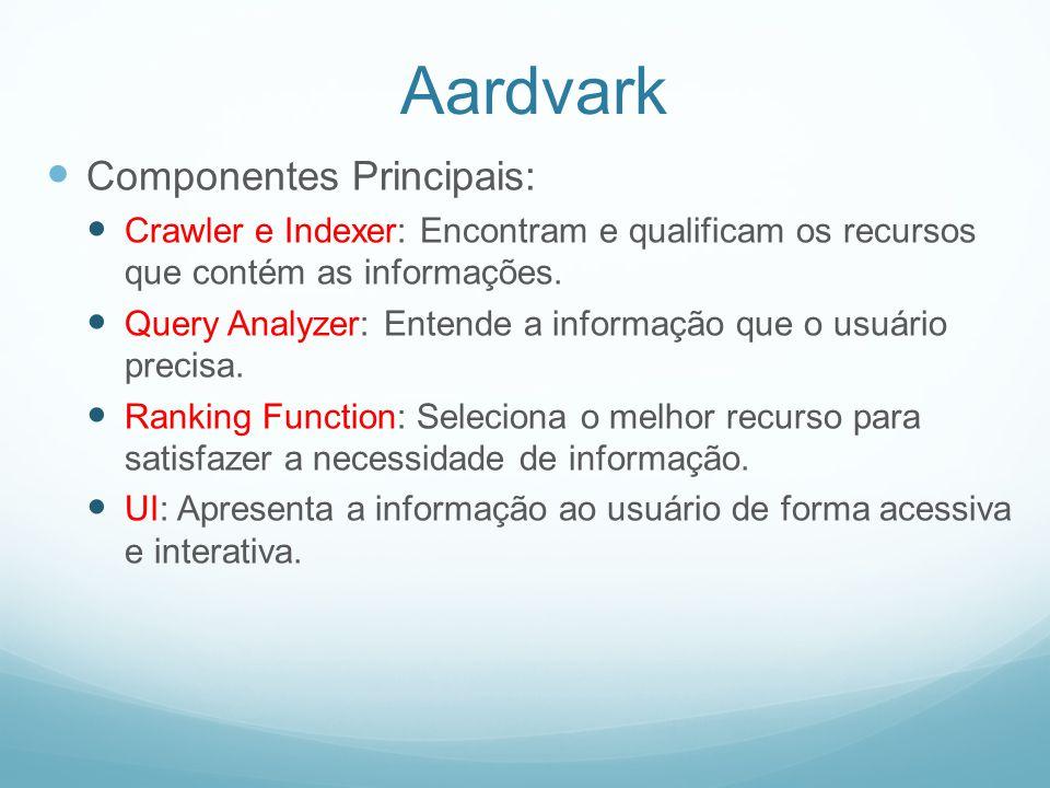 Aardvark Componentes Principais: Crawler e Indexer: Encontram e qualificam os recursos que contém as informações.