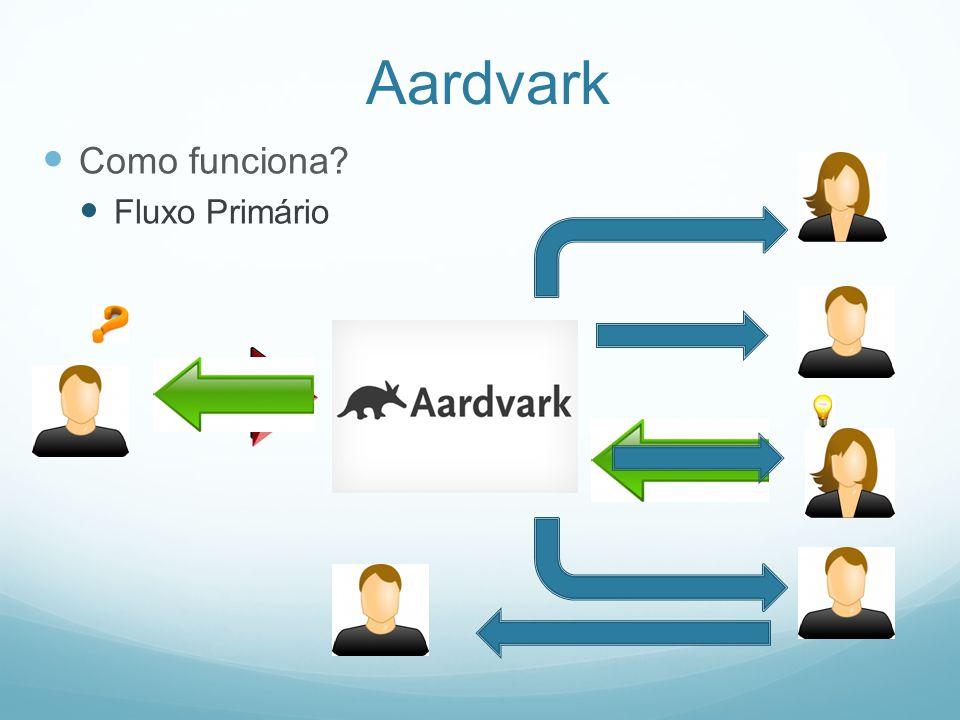 Aardvark Como funciona? Fluxo Primário