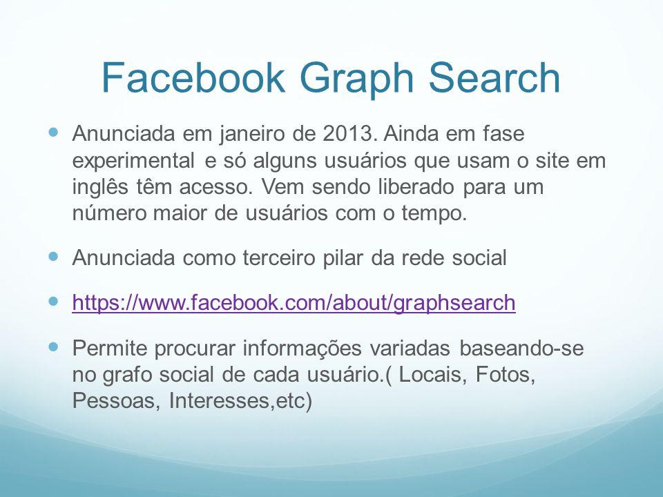 Facebook Graph Search Anunciada em janeiro de 2013.