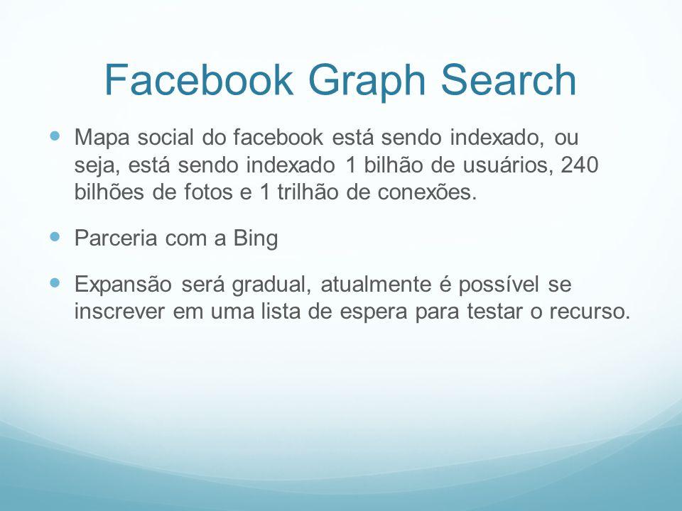 Facebook Graph Search Mapa social do facebook está sendo indexado, ou seja, está sendo indexado 1 bilhão de usuários, 240 bilhões de fotos e 1 trilhão de conexões.