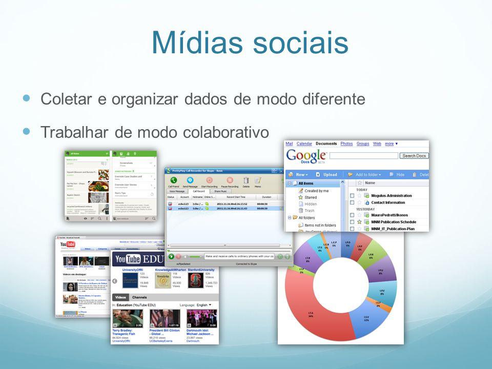 Mídias sociais Coletar e organizar dados de modo diferente Trabalhar de modo colaborativo