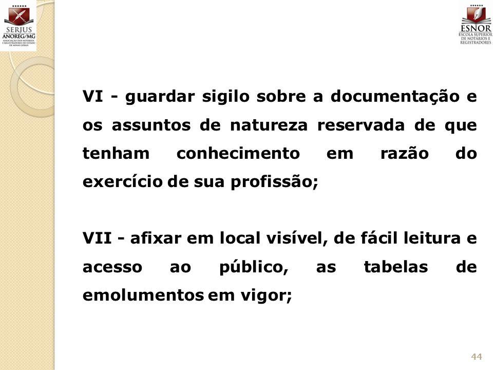 VI - guardar sigilo sobre a documentação e os assuntos de natureza reservada de que tenham conhecimento em razão do exercício de sua profissão; VII -