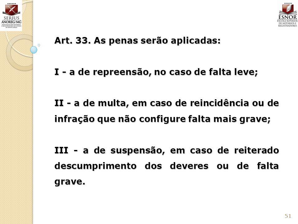 51 Art. 33. As penas serão aplicadas: I - a de repreensão, no caso de falta leve; II - a de multa, em caso de reincidência ou de infração que não conf