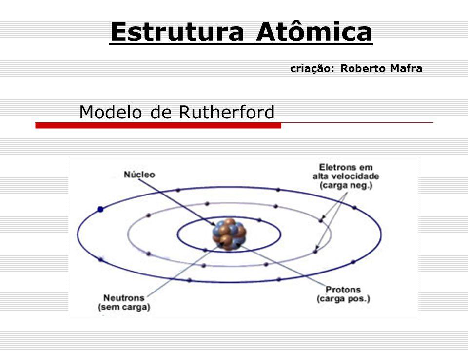 Estrutura Atômica criação: Roberto Mafra Modelo de Rutherford