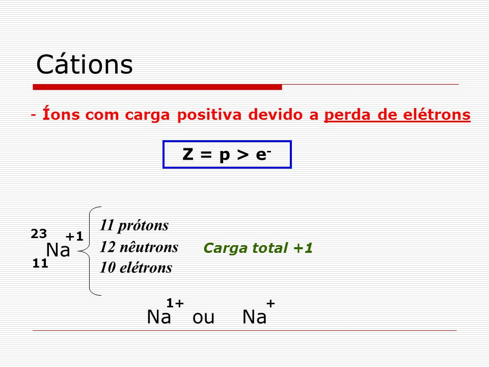 Cátions - Íons com carga positiva devido a perda de elétrons Z = p > e - 11 23 Na 11 prótons 12 nêutrons 10 elétrons Carga total +1 +1 Na 1+ ouNa +