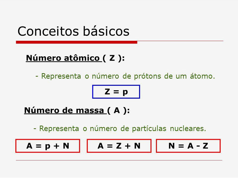 Conceitos básicos Número atômico ( Z ): - Representa o número de prótons de um átomo. Z = p Número de massa ( A ): - Representa o número de partículas
