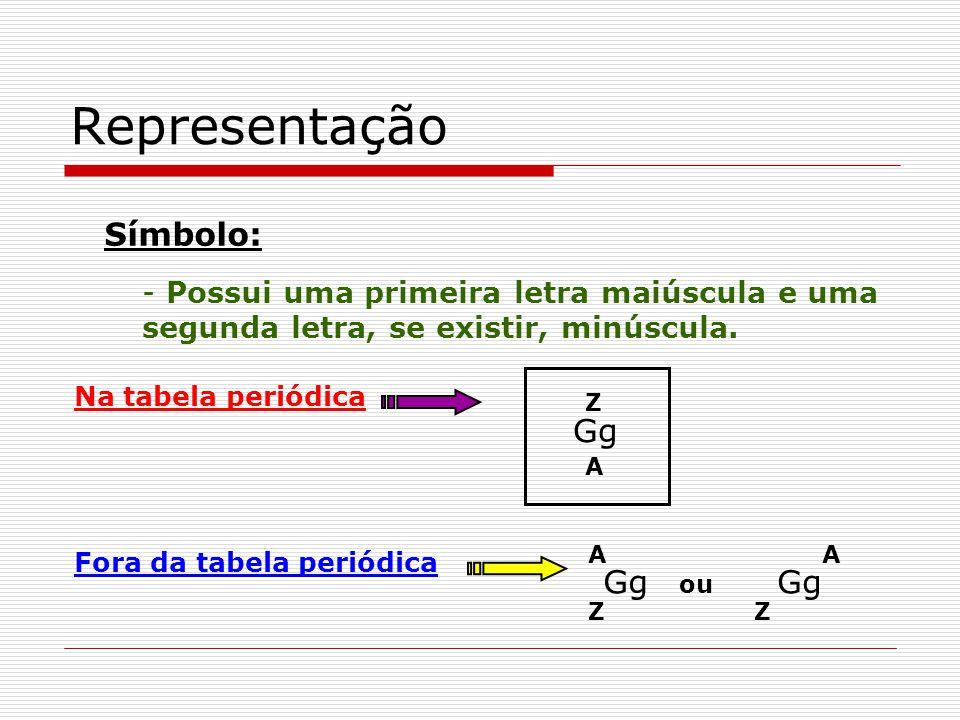 Representação Símbolo: - Possui uma primeira letra maiúscula e uma segunda letra, se existir, minúscula. Na tabela periódica Z A Gg Fora da tabela per