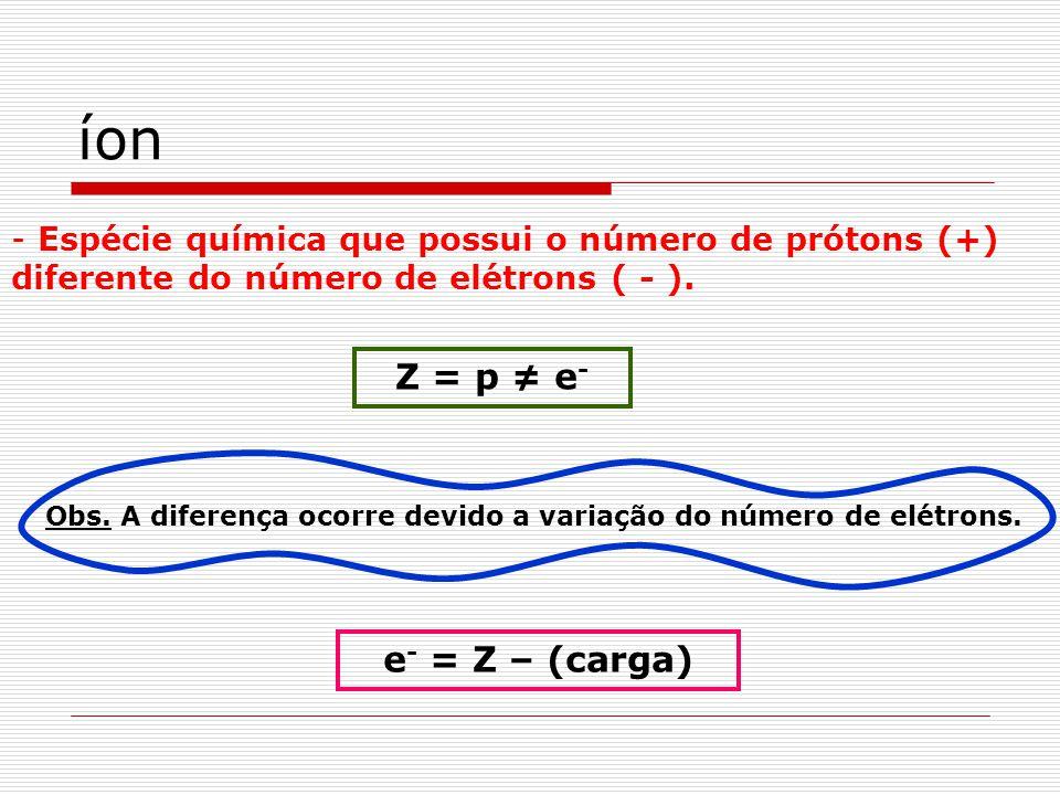 íon - Espécie química que possui o número de prótons (+) diferente do número de elétrons ( - ). Z = p ≠ e - Obs. A diferença ocorre devido a variação