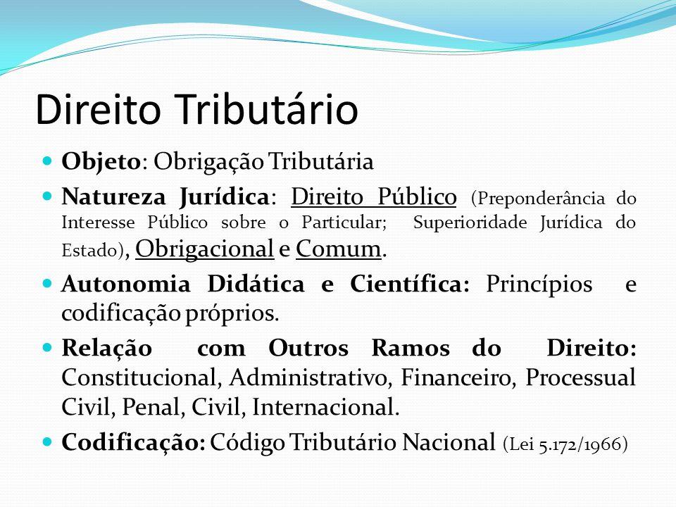 Direito Tributário Objeto: Obrigação Tributária Natureza Jurídica: Direito Público (Preponderância do Interesse Público sobre o Particular; Superiorid