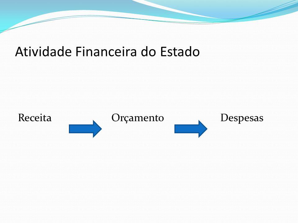 Atividade Financeira do Estado Receita Pública: É o recolhimento de bens, em definitivo, aos cofres públicos.