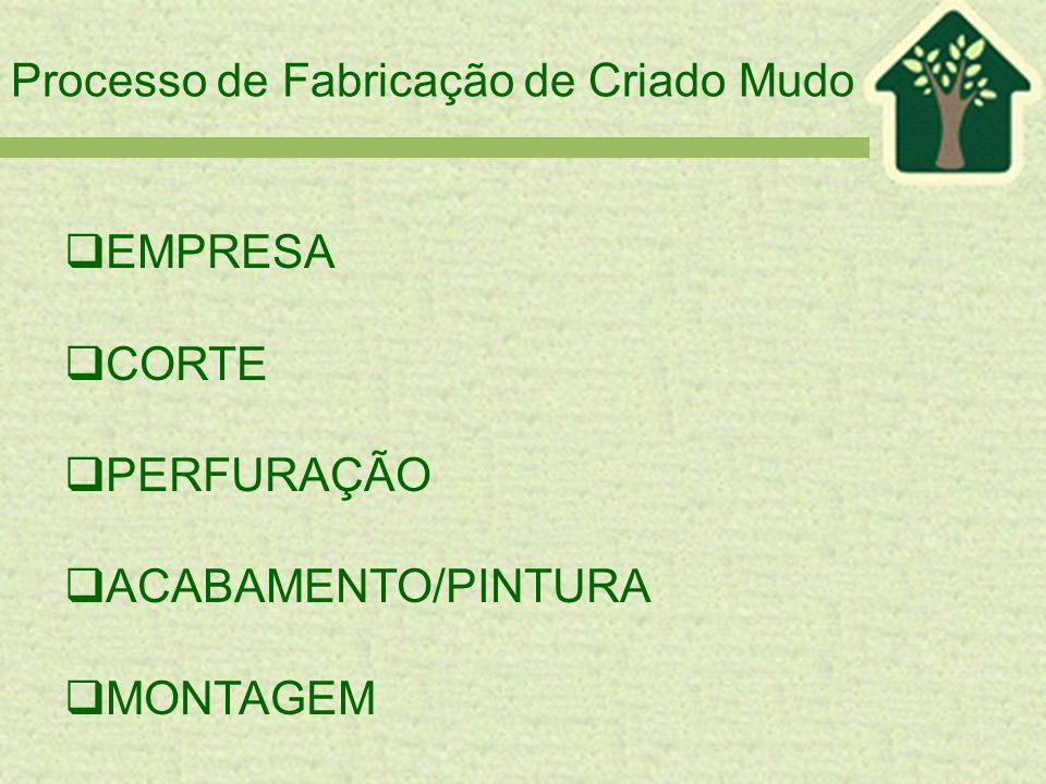 Processo de Fabricação de Criado Mudo  EMPRESA  CORTE  PERFURAÇÃO  ACABAMENTO/PINTURA  MONTAGEM