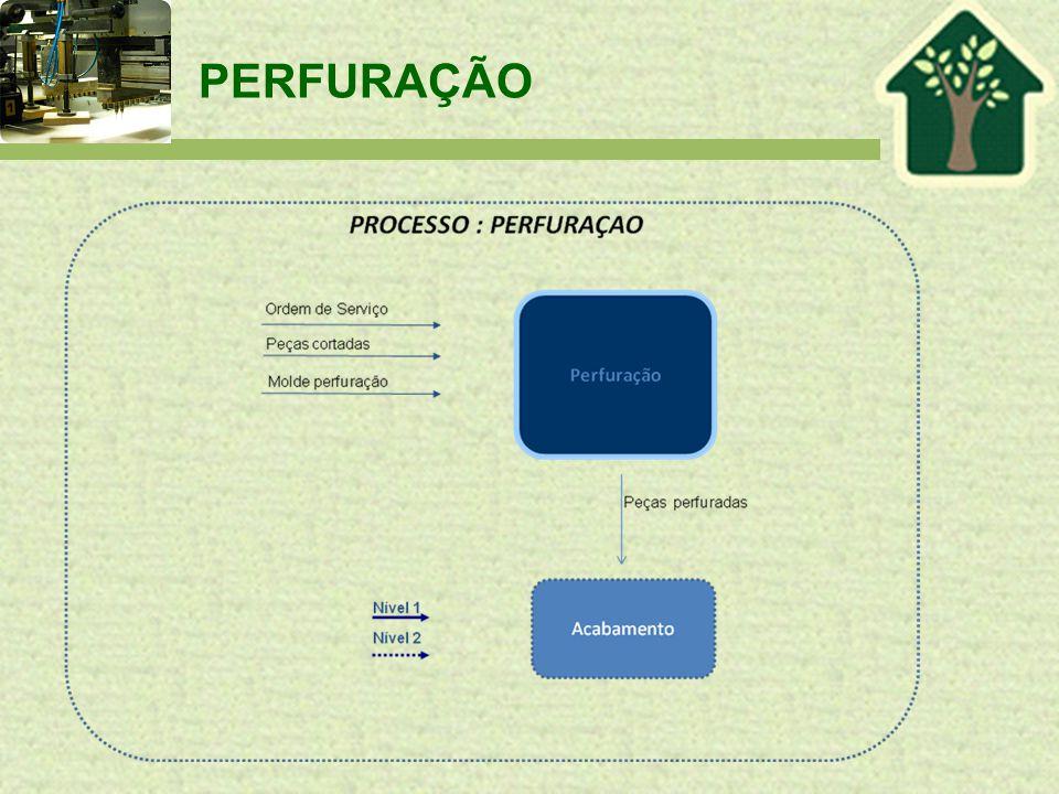 ACABAMENTO / PINTURA