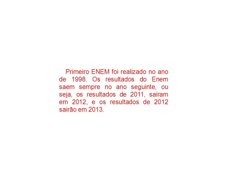 O Primeiro ENEM foi realizado no ano de 1998. Os resultados do Enem saem sempre no ano seguinte, ou seja, os resultados de 2011, sairam em 2012, e os