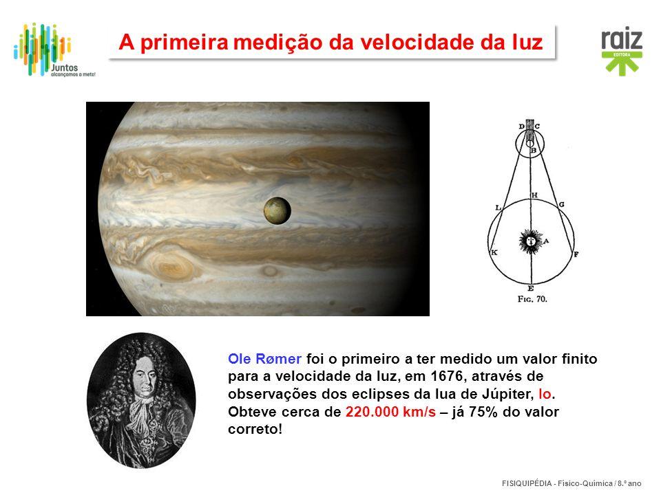 FISIQUIPÉDIA - Físico-Química / 8.º ano AB Rømer notou que ao longo do ano, Io parecia emergir de eclipse por detrás de Júpiter adiantada ou atrasada relativamente ao que se esperava.