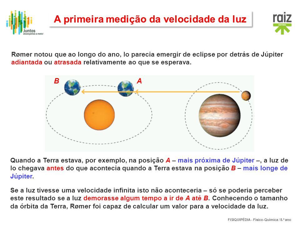 FISIQUIPÉDIA - Físico-Química / 8.º ano AB Rømer notou que ao longo do ano, Io parecia emergir de eclipse por detrás de Júpiter adiantada ou atrasada