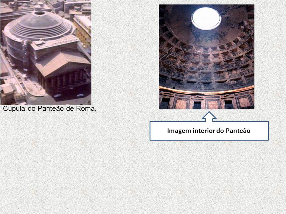Cúpula do Panteão de Roma, Imagem interior do Panteão