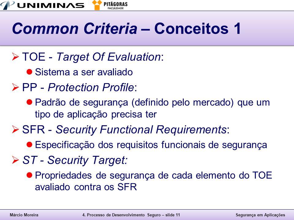 Márcio Moreira4. Processo de Desenvolvimento Seguro – slide 11Segurança em Aplicações Common Criteria – Conceitos 1  TOE - Target Of Evaluation: Sist