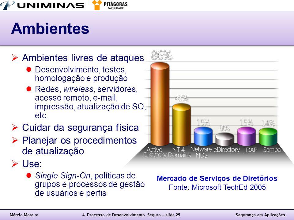 Márcio Moreira4. Processo de Desenvolvimento Seguro – slide 25Segurança em Aplicações Ambientes  Ambientes livres de ataques Desenvolvimento, testes,