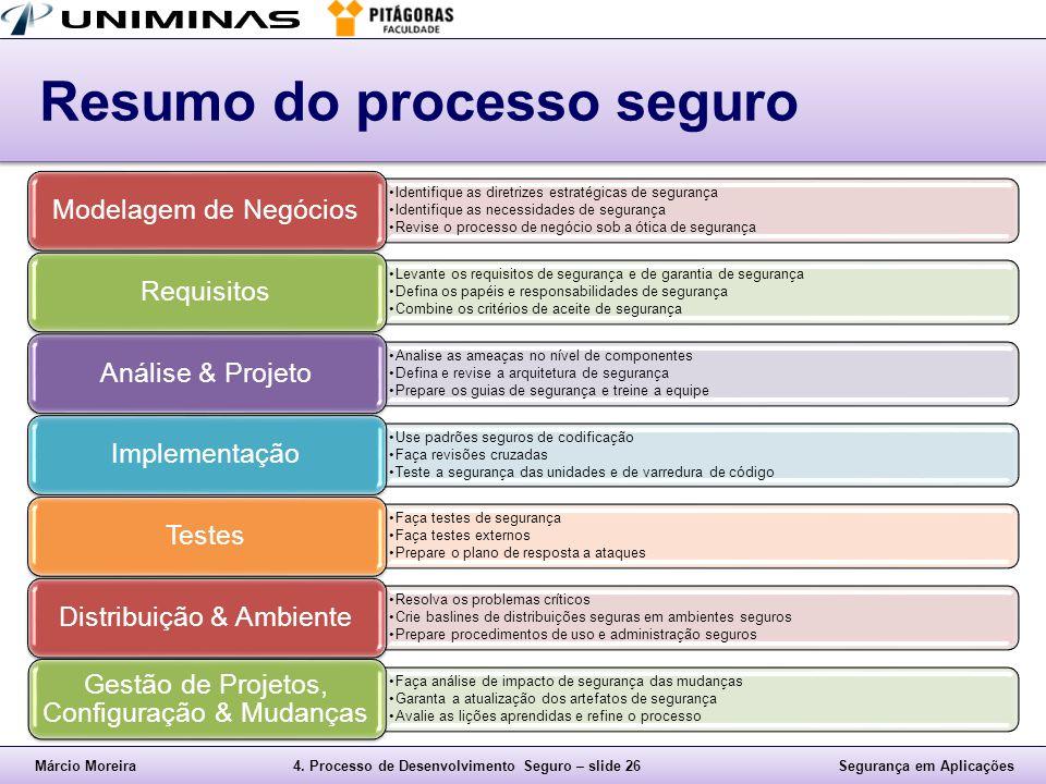Márcio Moreira4. Processo de Desenvolvimento Seguro – slide 26Segurança em Aplicações Resumo do processo seguro Identifique as diretrizes estratégicas