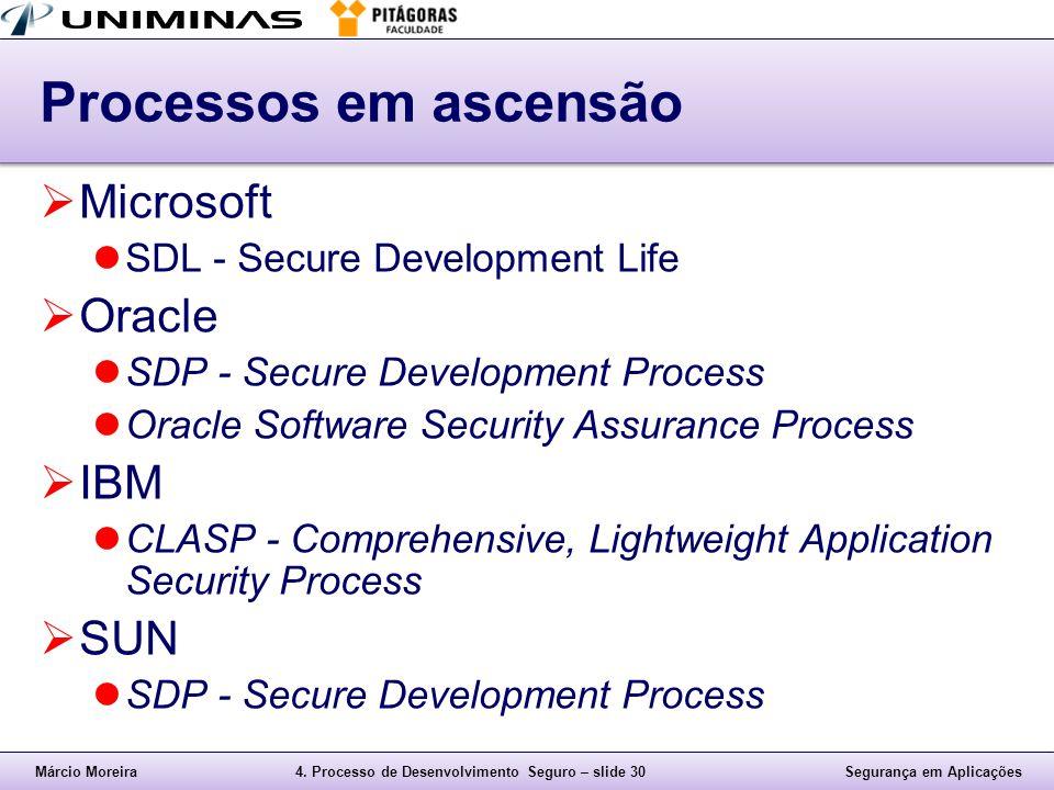 Márcio Moreira4. Processo de Desenvolvimento Seguro – slide 30Segurança em Aplicações Processos em ascensão  Microsoft SDL - Secure Development Life
