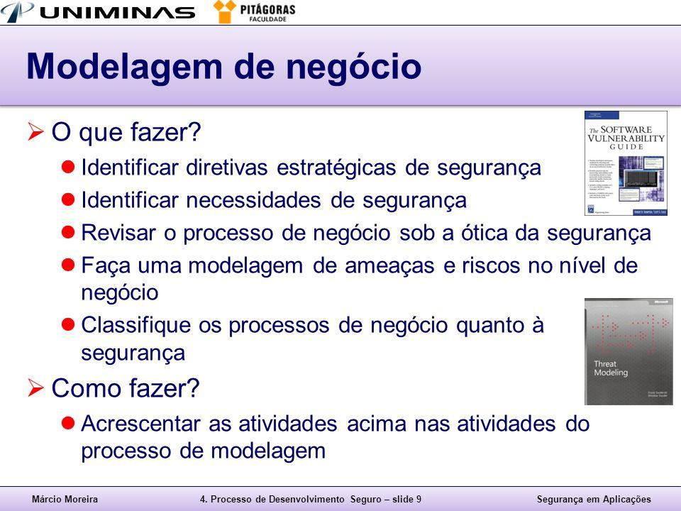 Márcio Moreira4. Processo de Desenvolvimento Seguro – slide 9Segurança em Aplicações Modelagem de negócio  O que fazer? Identificar diretivas estraté