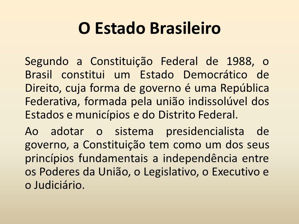 O Estado Brasileiro Segundo a Constituição Federal de 1988, o Brasil constitui um Estado Democrático de Direito, cuja forma de governo é uma República