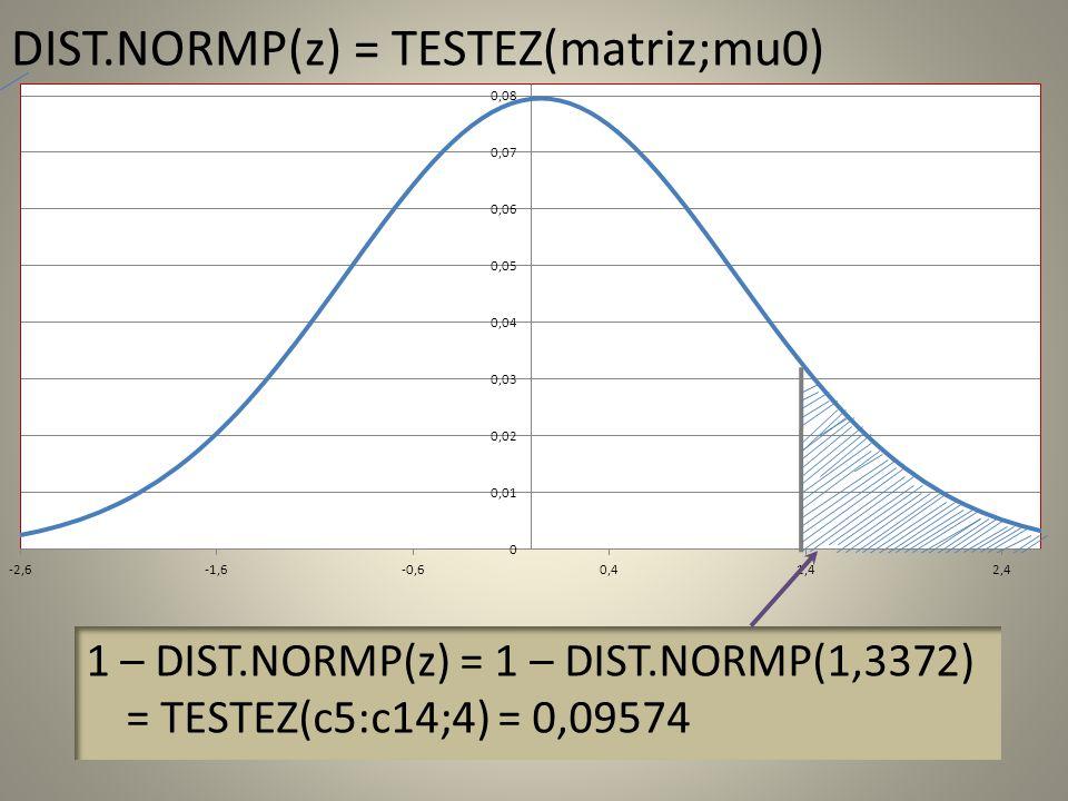 1 – DIST.NORMP(z) = 1 – DIST.NORMP(1,3372) = TESTEZ(c5:c14;4) = 0,09574 DIST.NORMP(z) = TESTEZ(matriz;mu0)