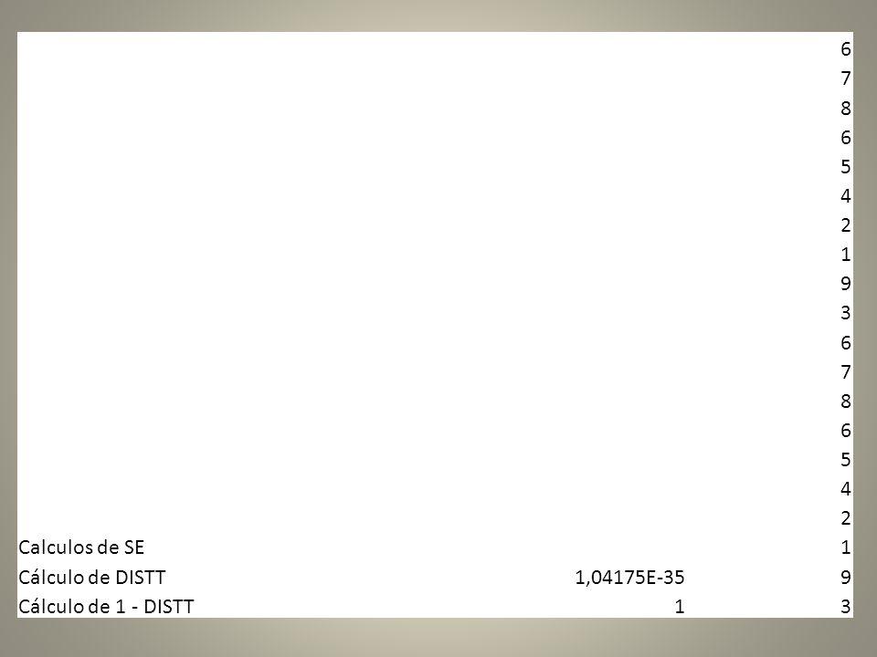 6 7 8 6 5 4 2 1 9 3 6 7 8 6 5 4 2 Calculos de SE1 Cálculo de DISTT1,04175E-359 Cálculo de 1 - DISTT13