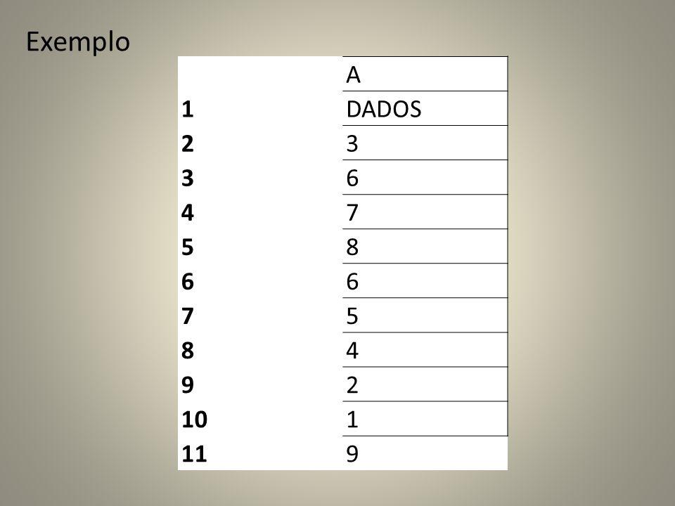 Exemplo A 1 DADOS 2 3 3 6 4 7 5 8 6 6 7 5 8 4 9 2 10 1 119