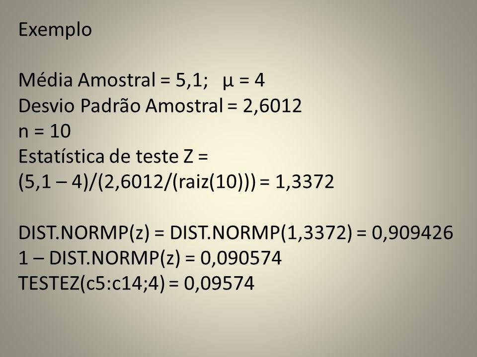 Exemplo Média Amostral = 5,1; μ = 4 Desvio Padrão Amostral = 2,6012 n = 10 Estatística de teste Z = (5,1 – 4)/(2,6012/(raiz(10))) = 1,3372 DIST.NORMP(z) = DIST.NORMP(1,3372) = 0,909426 1 – DIST.NORMP(z) = 0,090574 TESTEZ(c5:c14;4) = 0,09574